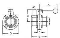 Diagram Clamp End Butterfly Valve with Pull Handle