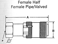 FD35 SERIES FEMALE HALF FEMALE