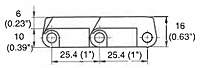 M2531 Raised Rib Dimensions