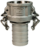 Boss-Lock Type C Coupler